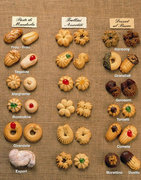 Italian Cookies from Tour Italy Now with The Cookie Elf